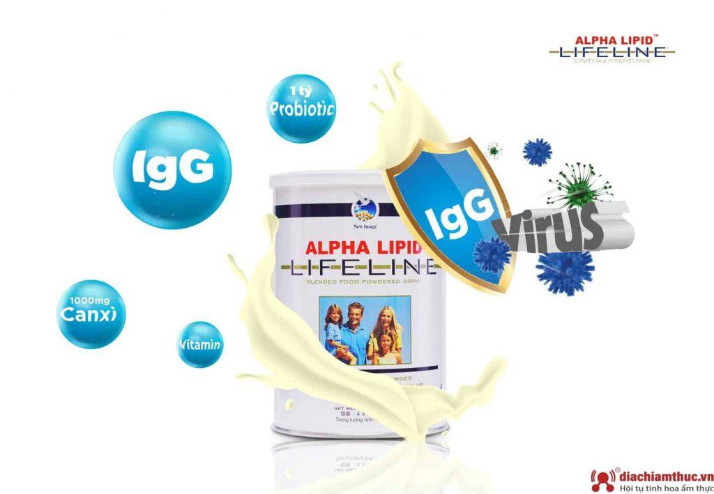 Sữa non Alpha Lipid Lifeline là gì