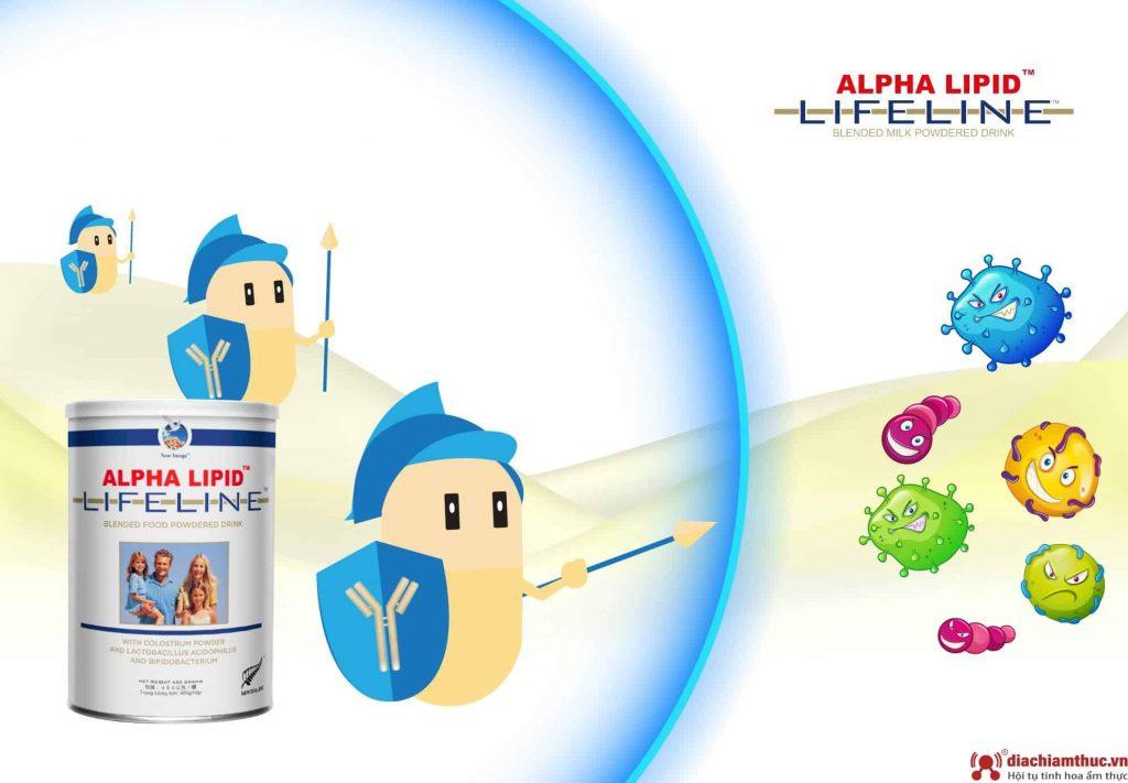 Sữa non Alpha Lipid Lifeline và những điểm khác biệt