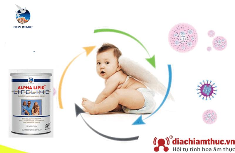 Tăng cường miễn dịch sức đề kháng - sữa non